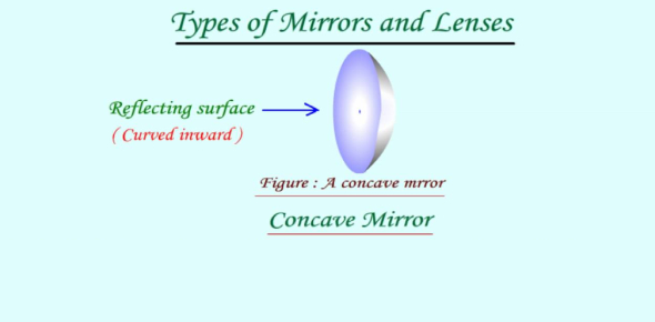 Types Of Lenses And Mirrors Quiz