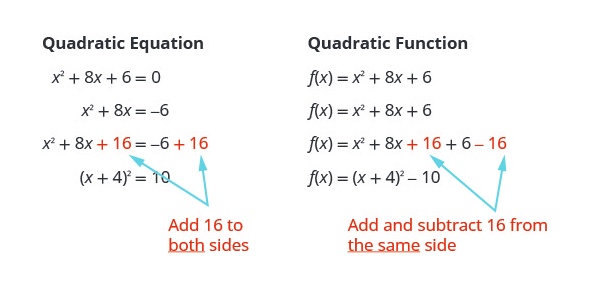Quadratic Functions And Equations Quiz 1