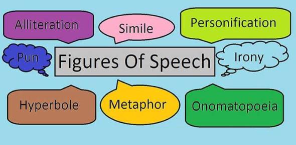 The Ultimate Figure Of Speech Quiz!