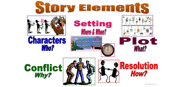 The Ultimate Story Elements Quiz!
