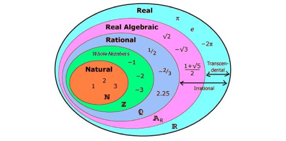 JEE Main: Complex Number And Quadratic Equation Quiz!