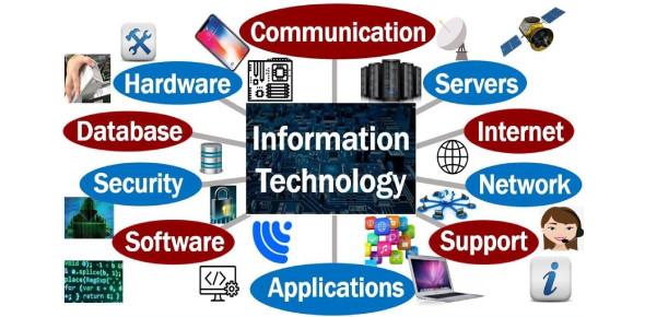Information Technology Quiz: Trivia Knowledge! Test