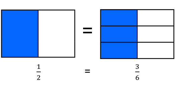 Test Your Fractions Knowledge! Trivia Quiz