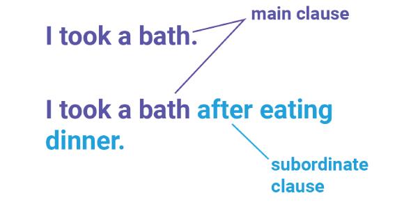 Subordinate Clauses Quiz: Grammar Test!