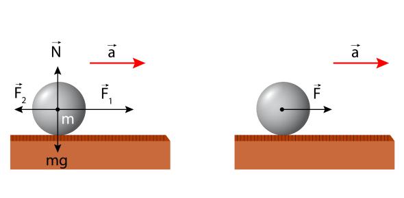 JEE Main Physics Quiz: Laws Of Motion Set 2!