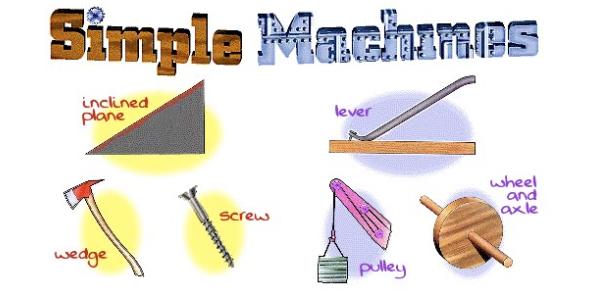 Physics Test On Simple Machines! Trivia Quiz