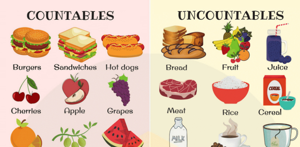 Countable And Uncountable Nouns: Quiz!
