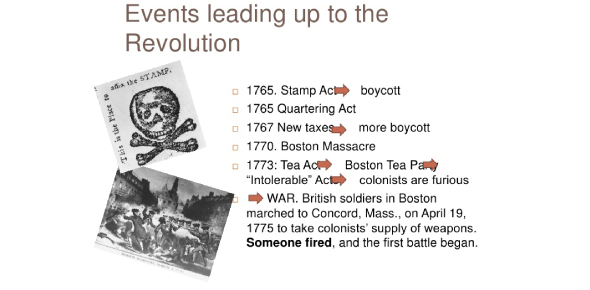 Events Leading To American Revolution! Trivia Facts Quiz