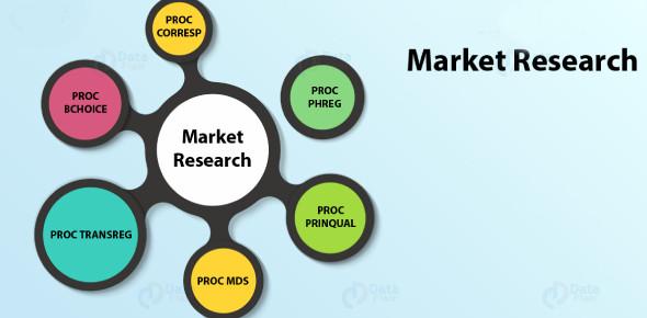 Market Research Quiz Questions! Trivia