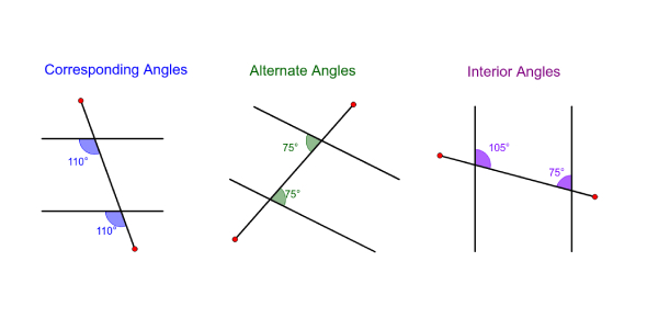 Angle Properties - Parallel Lines
