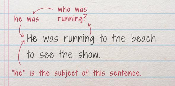 Word Form Identification Test! Quiz