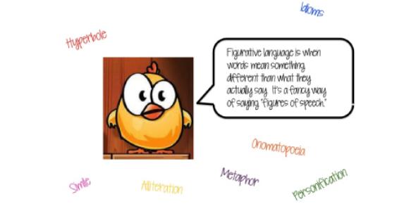Figurative Language: MCQ Trivia! Test Quiz
