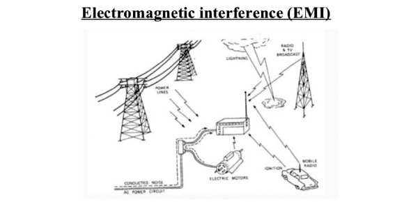 Engineering Quiz: Electromagnetic Interference (EMI)