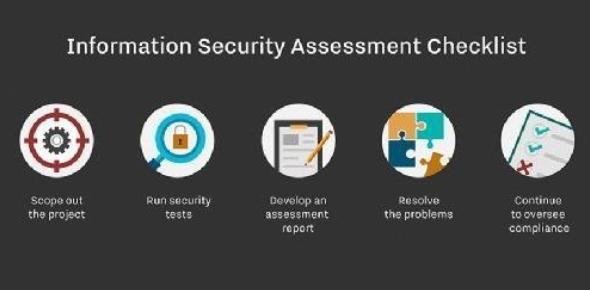 Information Security Assessment Quiz! Trivia