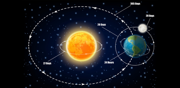 Earth, Moon And Sun Quiz! Trivia Facts