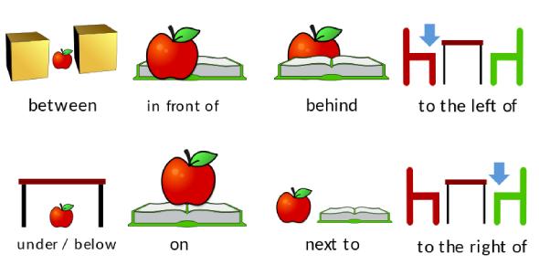 Basic Prepositions Exam Quiz! Trivia