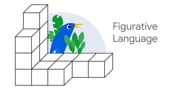 Quiz: Figurative Language Questions! Exam