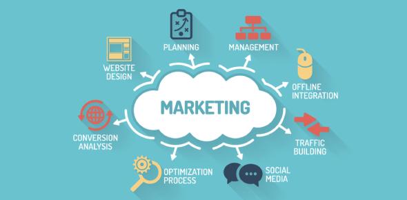 Marketing Of The Company Pub - Set 2