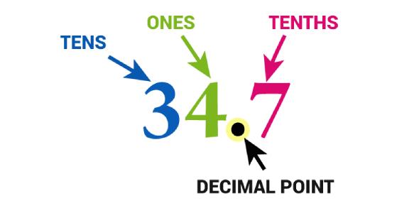 Decimals Practice Test Quiz!
