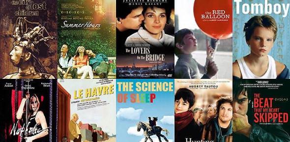 French Movie Vocabulary: Quiz!