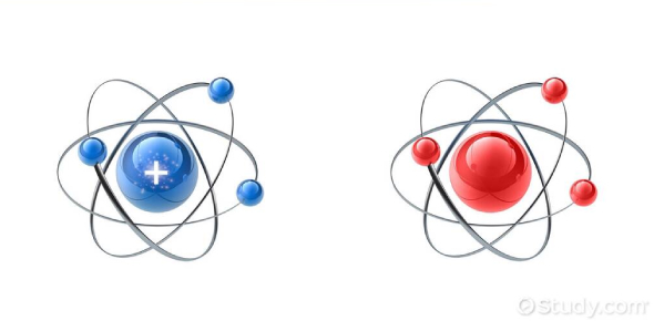 Quiz: Ionic And Covalent Bonds-sean Griffin
