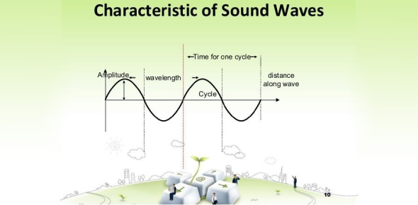 Sound Waves Characteristics: Quiz!