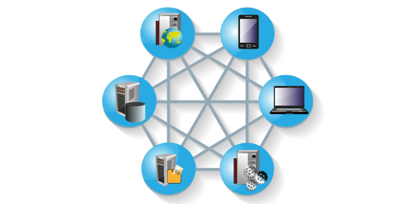 Systems Integration Architecture Quiz!
