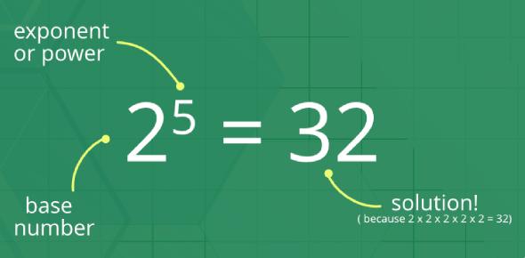Ultimate Mathematics Test Questions! Quiz