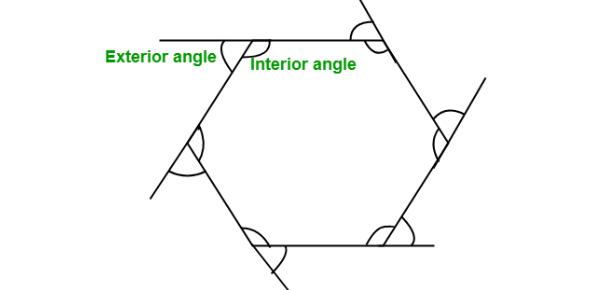 6.2.3 Polygon Angle Sums