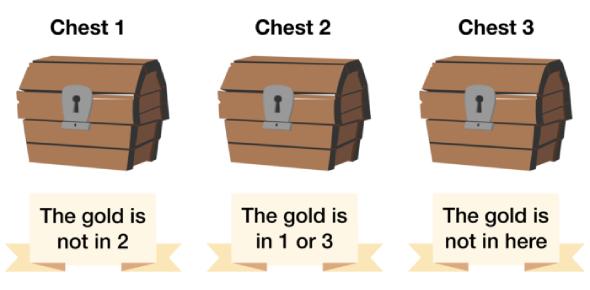 Logical Reasoning Exam Quiz: Trivia!