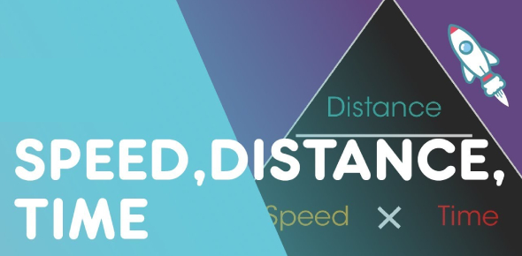 Additional: Speed Distance And Time