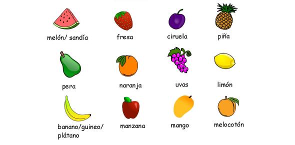Spanish Food Vocabulary Trivia Quiz!