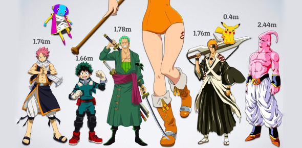 What Would You Look Like As An Anime Character Part 1 Body Type Proprofs Quiz