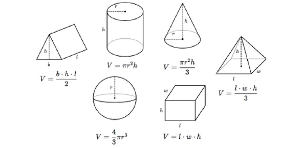 SAT Maths Practice Questions : Geometry Quiz
