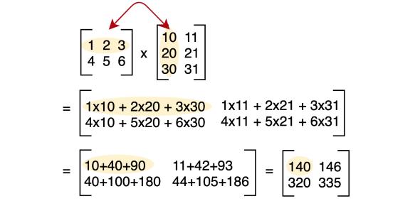 Multiplication Trivia: Practice Test: Quiz!