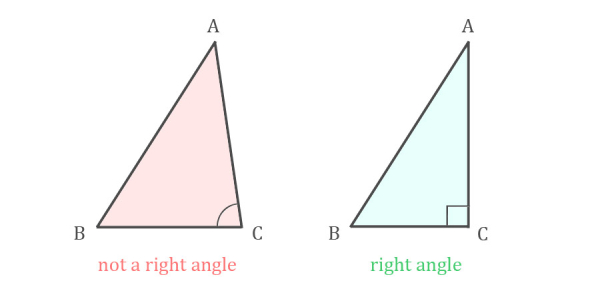 A Right Angle Or Not?