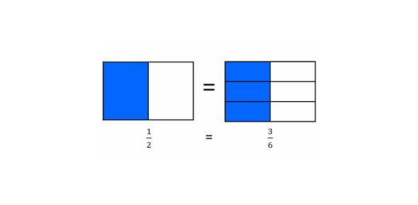 Equivalent Fractions Ultimate Quiz! Trivia