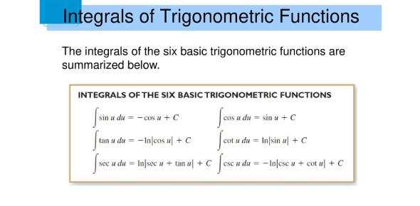 Integrals Of Trigonometric Functions! Trivia Quiz