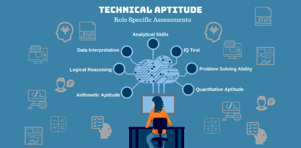 The Technical Aptitude Test! Trivia Quiz