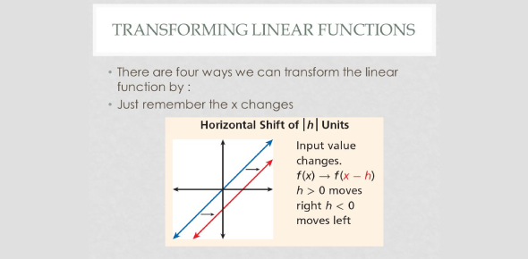 Transforming Linear Functions Quiz! Test