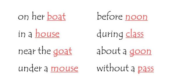 Preposition Knowledge: Trivia Questions Quiz