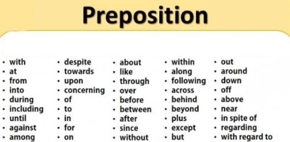 English Grammar: Preposition Test! Trivia Quiz