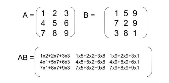 Multiplication Ultimate Math Quiz: Test!