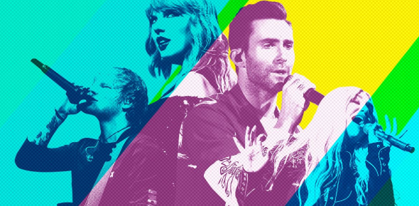 Trivia: How Well You Know Pop Music? Quiz