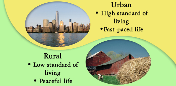 Differences Of Rural And Urban Areas