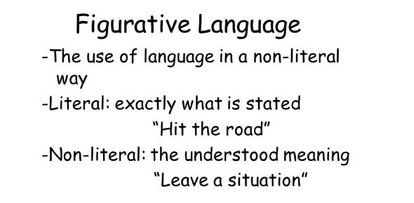 Quiz: How Do You Use Figurative Language?