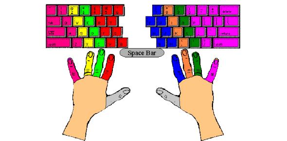 Keyboarding Techniques Quiz! Test