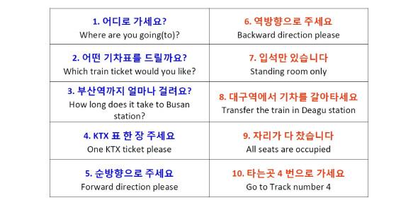 Korean Vocabulary Quiz: Trivia