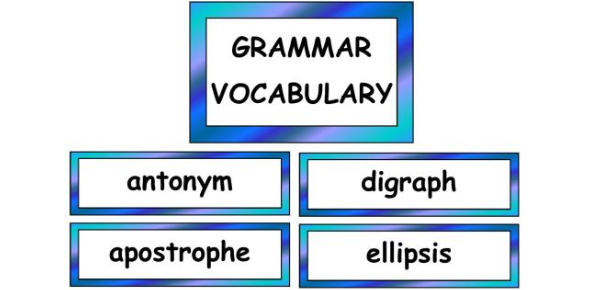 Vocabulary And Grammar: Intermediate Level! Quiz