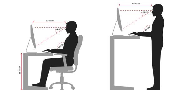 Workplace Ergonomics Questions! Trivia Quiz